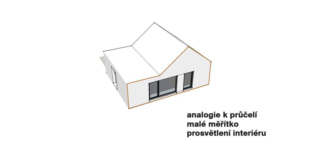 Schéma do zahrady mířící fasády typového domu Singl